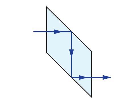 Rhomboid Prism Ray Path