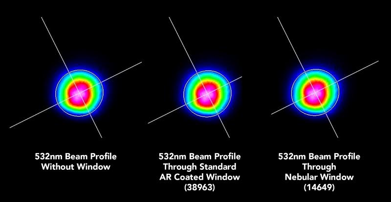 Die Nebular™ Technologie hat einen nicht von dem der Dünnfilmbeschichtung unterscheidbaren Effekt auf das transmittierte Wellenfrontprofil und bietet gleichzeitig minimale Verluste sowie eine hohe laserinduzierte Zerstörschwelle (LIDT).