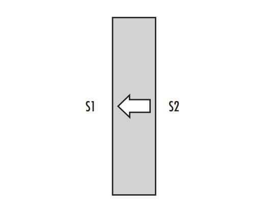 Alle gefassten optischen TECHSPEC Filter haben einen Pfeil auf dem Rand der Fassung, der auf die Seite mit der Filterbeschichtung (S1) zeigt. Die Antireflexionsbeschichtung ist auf der Seite S2 aufgebracht.